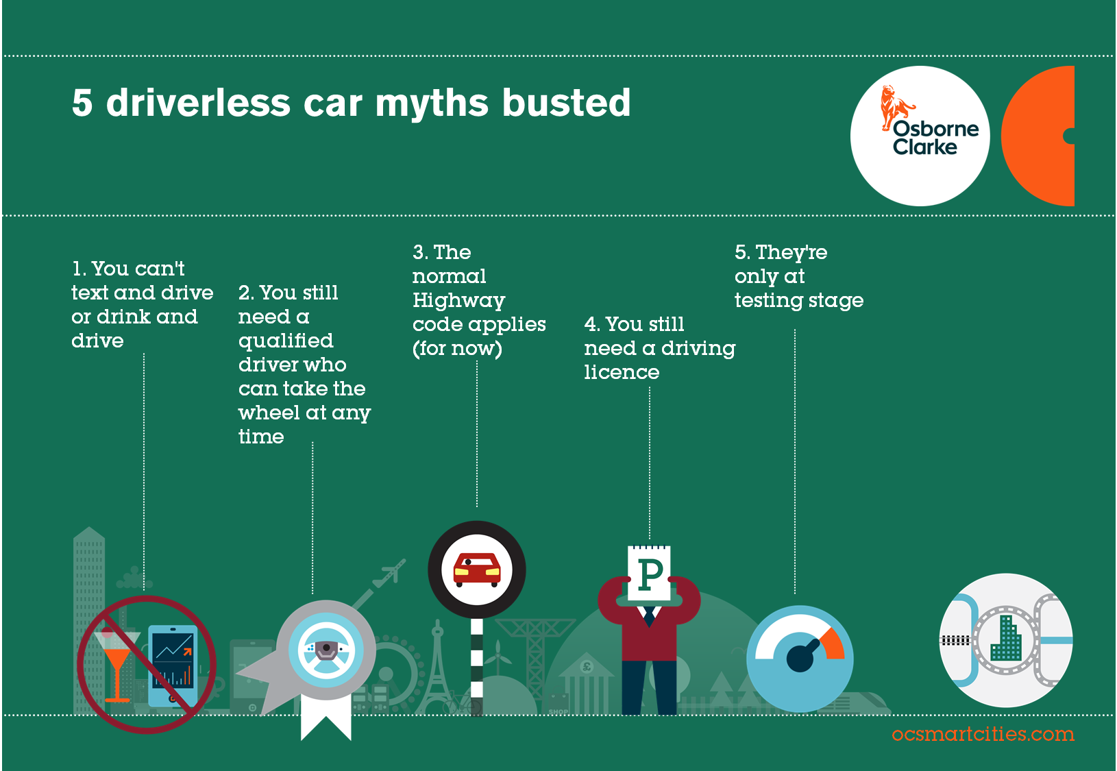 5_driverless_car_myths_busted.png__1630x1125_q85_crop_subsampling-2_upscale